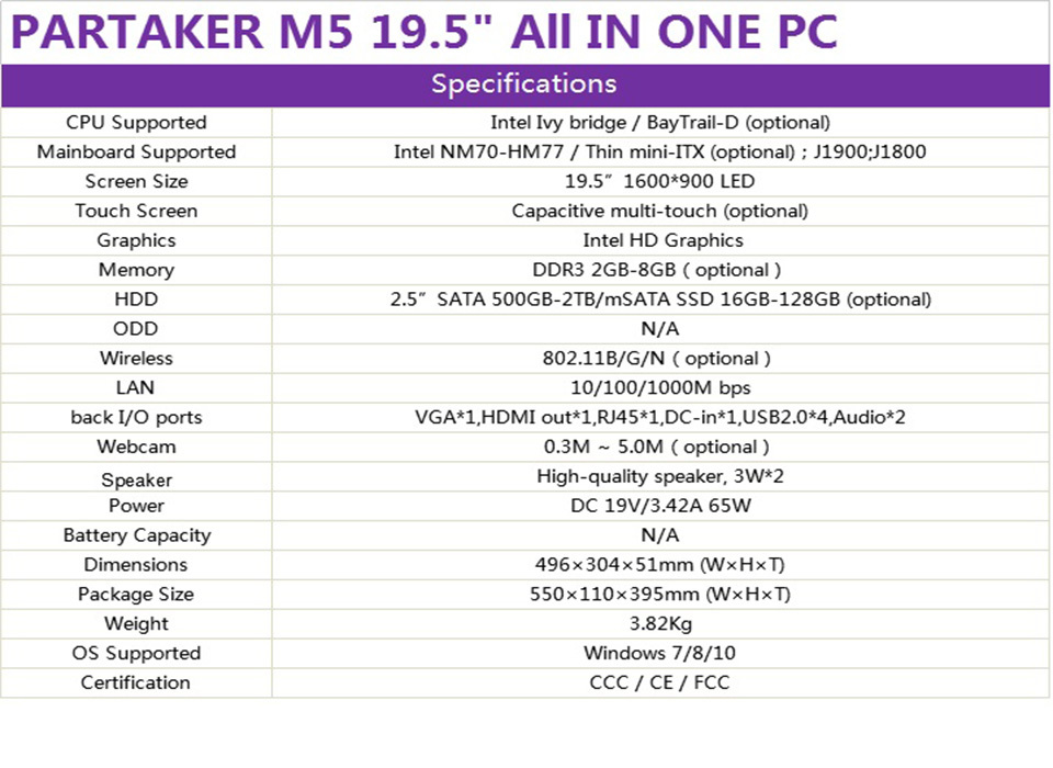 Partaker M5 All In One PC